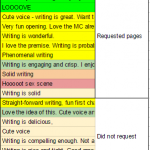 More About That #PitchWars Spreadsheet